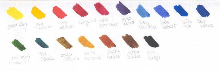 Aquasite mat riel for Quelles sont les couleurs chaudes